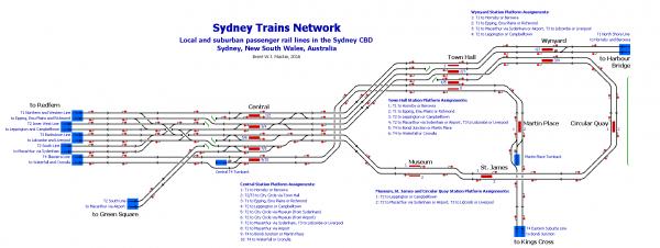 SydneyCityCircle-White