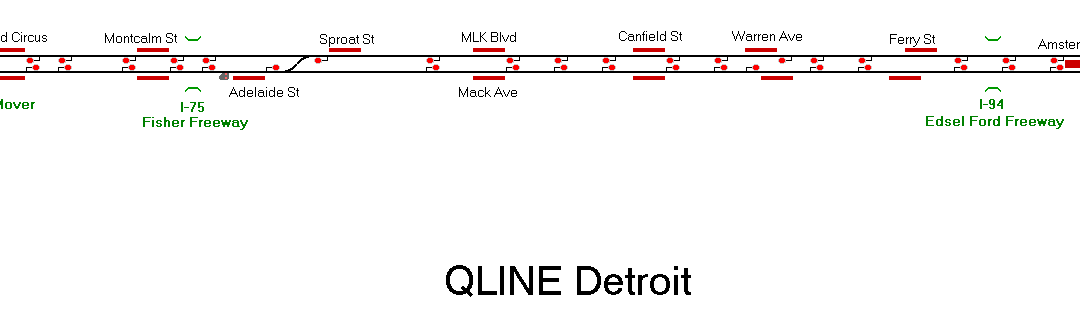 New Project Submission: QLINE Detroit by Matt Burb
